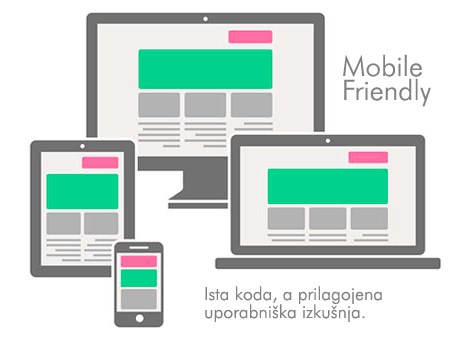 Mobile friendly spletne strani